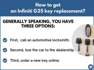 How to get an Infiniti G25 replacement key