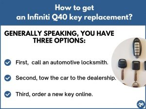 How to get an Infiniti Q40 replacement key