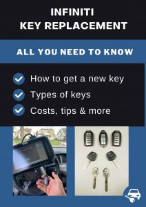Infiniti key replacement - All you need to know