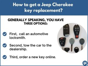 How to get a Jeep Cherokee replacement key