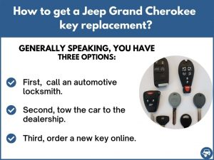 How to get a Jeep Grand Cherokee replacement key