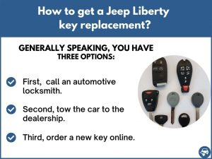 How to get a Jeep Liberty replacement key