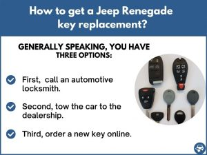 How to get a Jeep Renegade replacement key