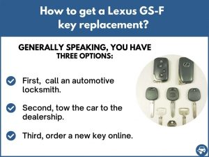 How to get a Lexus GS-F replacement key
