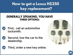How to get a Lexus HS250 replacement key