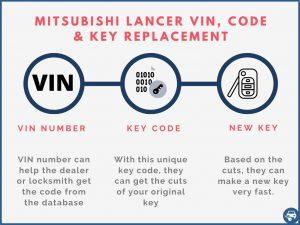 Mitsubishi Lancer key replacement by VIN