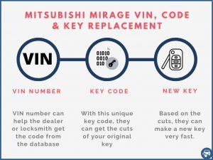 Mitsubishi Mirage key replacement by VIN