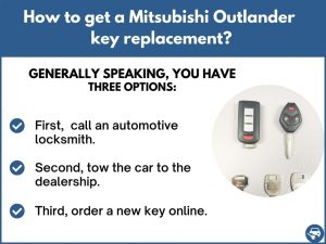 How to get a Mitsubishi Outlander replacement key