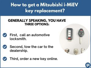 How to get a Mitsubishi i-MiEV replacement key