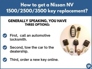 How to get a Nissan NV 1500/2500/3500 replacement key