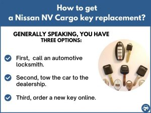 How to get a Nissan NV Cargo replacement key
