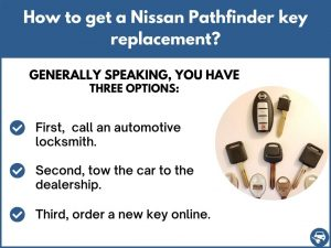 How to get a Nissan Pathfinder replacement key