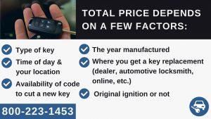 Replacement car key price factors