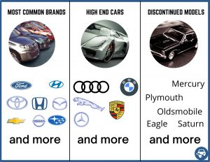 Different makes - Different car keys and security features