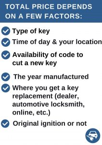 Replacement Car Key Price Factors