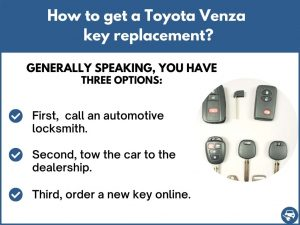 How to get a Toyota Venza replacement key