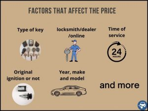 Factors to consider about key replacement cost