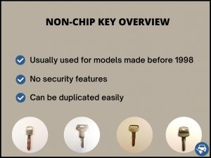 Non-transponder keys overview