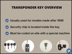 Transponder keys overview